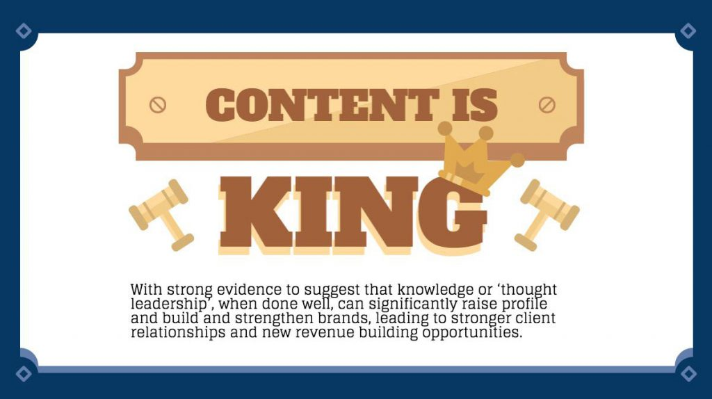 Professional Content Writing Services in Delhi NCR